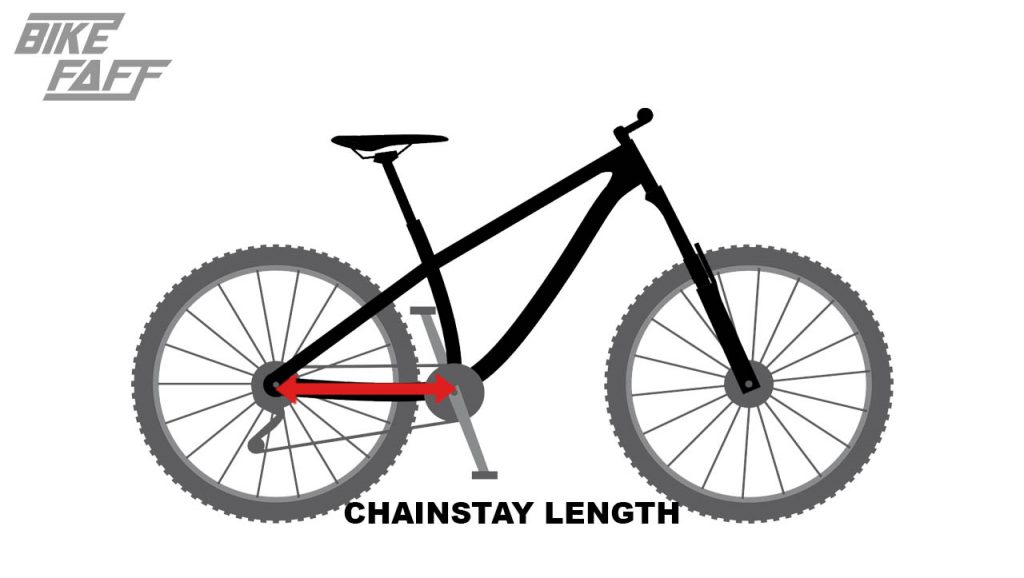 CHAINSTAY LENGTH DIAGRAM