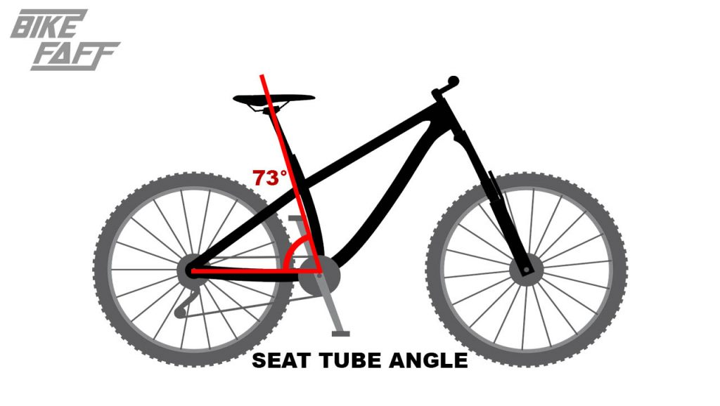 SEAT TUBE DIAGRAM